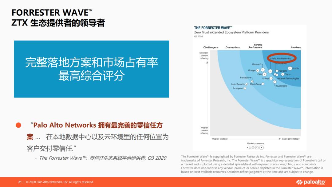 Palo Alto Networks:零信任在企业落地中的最佳实践
