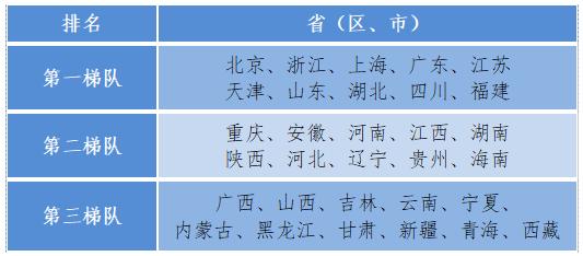 网信办发布《数字中国发展报告 (2020年) 》全文